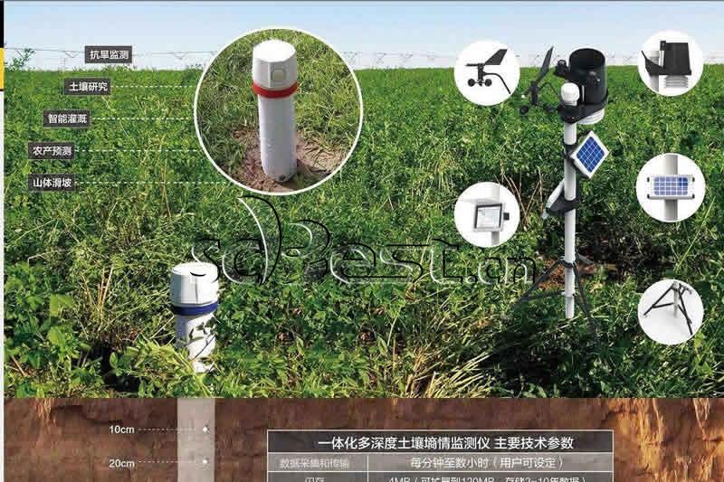 土壤检测涉及的标准和仪器设备